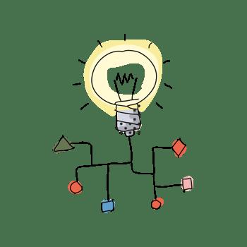 Samla idéer från alla i din organisation